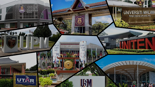 Ranking Universiti Malaysia 2019 (December Update)